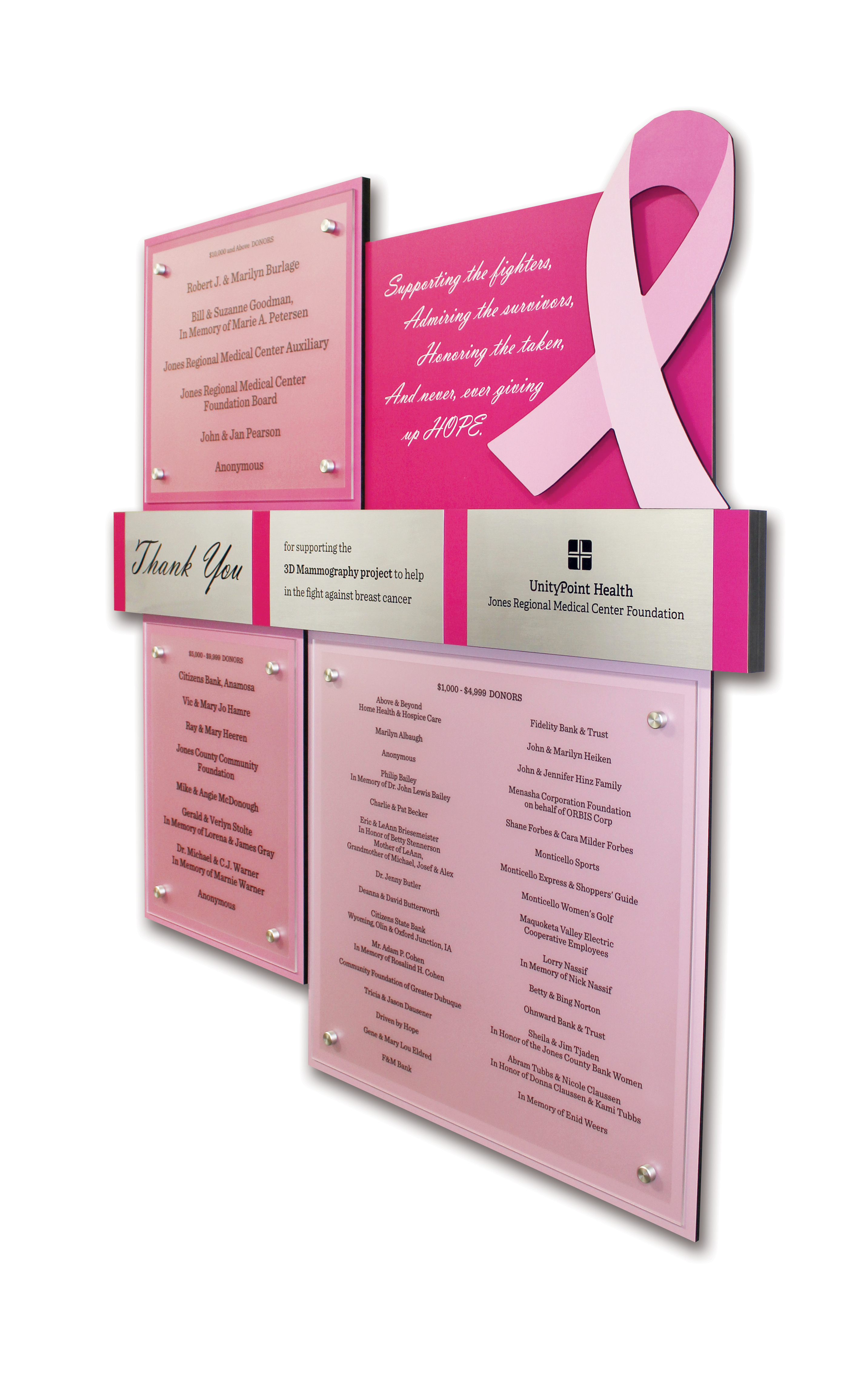 Breast Cancer Donor Recognition